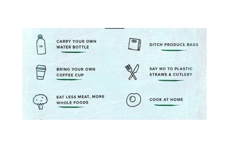 Βγάζουμε τα πλαστικά μιας χρήσης από την καθημερινότητά μας