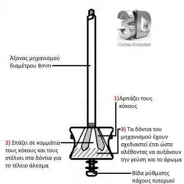 Χάλκινος μύλος πιπεριού 412 Alexander Handcrafted Mills